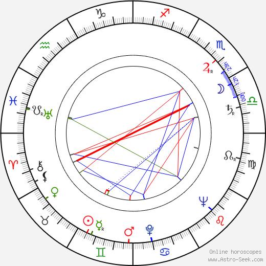 Nicole Stéphane tema natale, oroscopo, Nicole Stéphane oroscopi gratuiti, astrologia