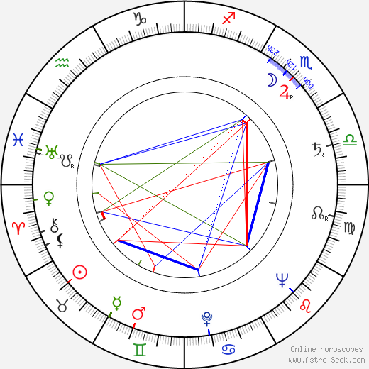 Otto Kinský tema natale, oroscopo, Otto Kinský oroscopi gratuiti, astrologia