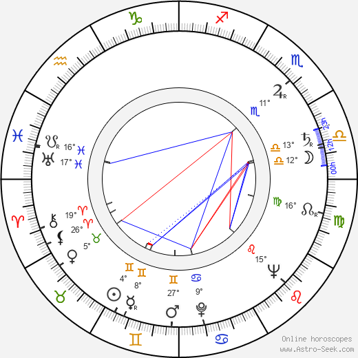 Roy Dotrice birth chart, biography, wikipedia 2019, 2020