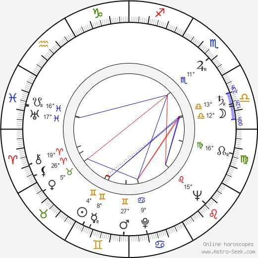 Roy Dotrice birth chart, biography, wikipedia 2019, 2020