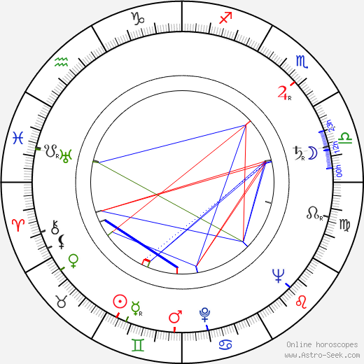 Roy Dotrice astro natal birth chart, Roy Dotrice horoscope, astrology