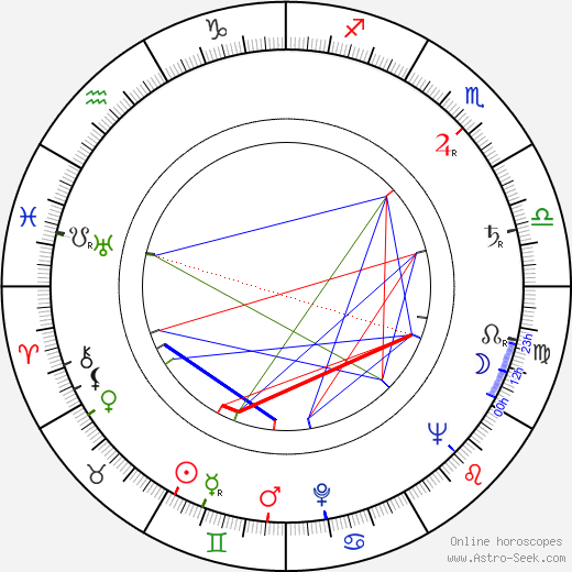 Seijun Suzuki birth chart, Seijun Suzuki astro natal horoscope, astrology