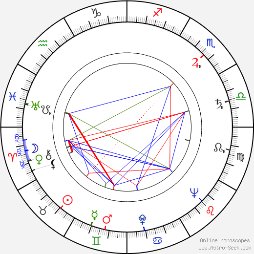 Valentin Zubkov tema natale, oroscopo, Valentin Zubkov oroscopi gratuiti, astrologia