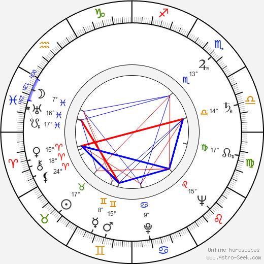 Vincenzo Giummarra birth chart, biography, wikipedia 2020, 2021