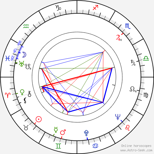 Vincenzo Giummarra birth chart, Vincenzo Giummarra astro natal horoscope, astrology