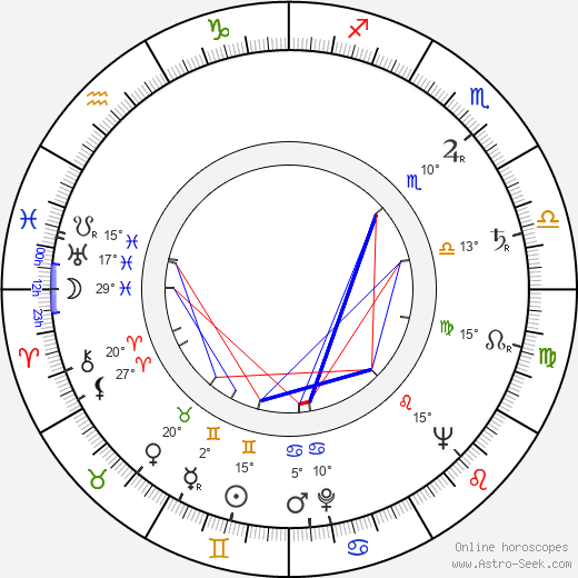 Carlos Thompson birth chart, biography, wikipedia 2019, 2020