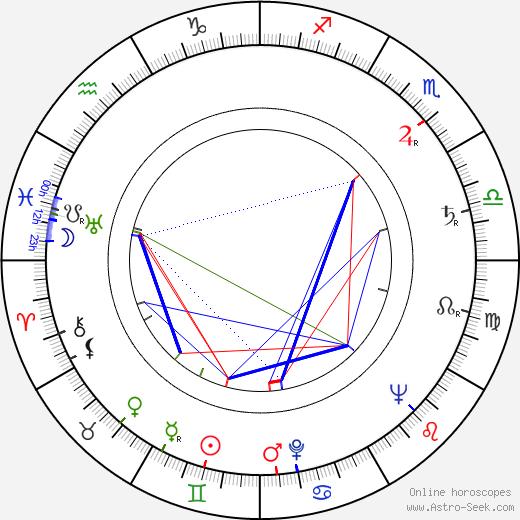 Cleo Virginia Andrews tema natale, oroscopo, Cleo Virginia Andrews oroscopi gratuiti, astrologia