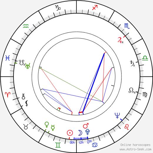 Erland Josephson astro natal birth chart, Erland Josephson horoscope, astrology