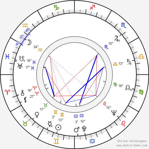 Gordon Cotler birth chart, biography, wikipedia 2019, 2020