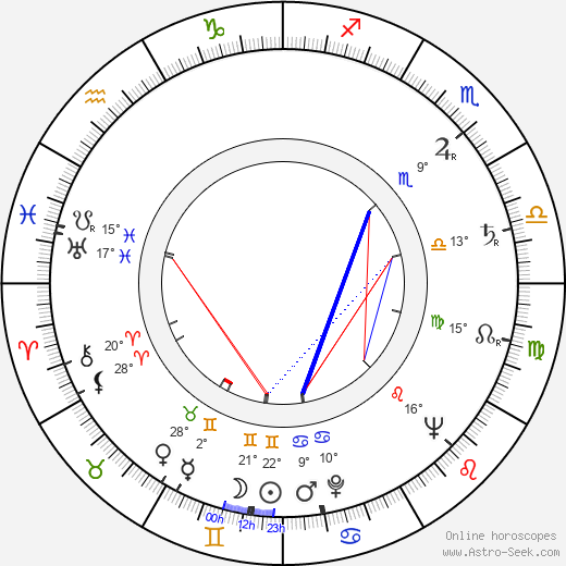 Jean Cosmos birth chart, biography, wikipedia 2020, 2021
