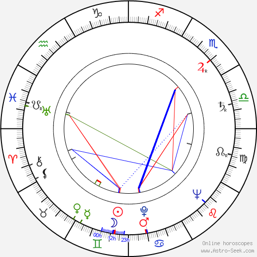 Jean Cosmos birth chart, Jean Cosmos astro natal horoscope, astrology