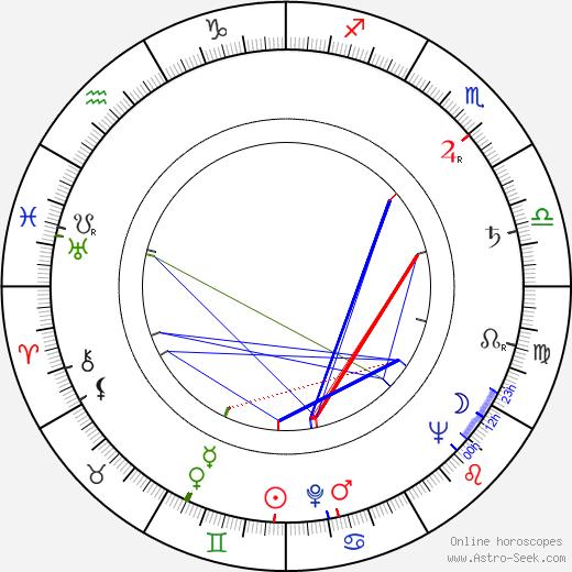 Jiří Lír astro natal birth chart, Jiří Lír horoscope, astrology