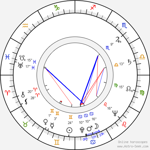 Marc Cassot birth chart, biography, wikipedia 2017, 2018