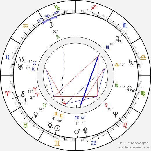 Margot Trooger birth chart, biography, wikipedia 2020, 2021