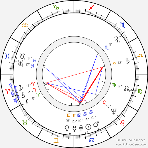 Cathy O'Donnell birth chart, biography, wikipedia 2020, 2021