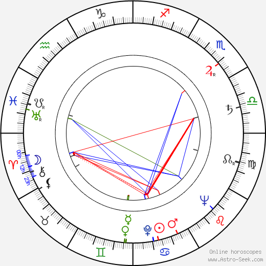 Cathy O'Donnell birth chart, Cathy O'Donnell astro natal horoscope, astrology