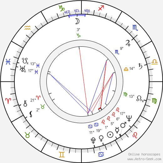 David Gerber birth chart, biography, wikipedia 2019, 2020