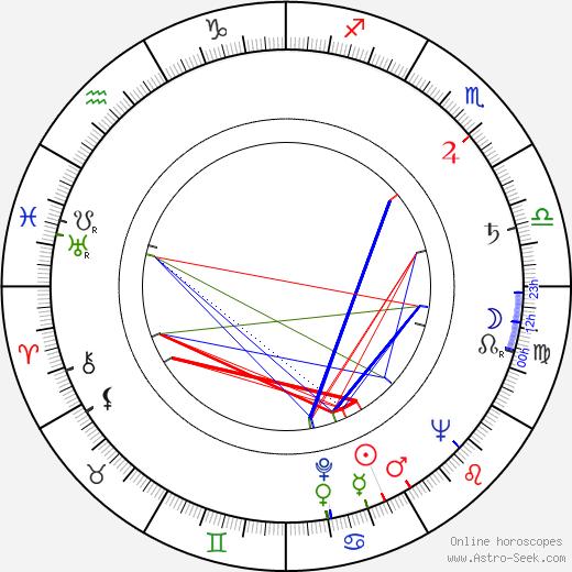 Lasse Hellman astro natal birth chart, Lasse Hellman horoscope, astrology