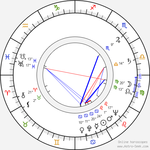 Michael Medwin birth chart, biography, wikipedia 2020, 2021