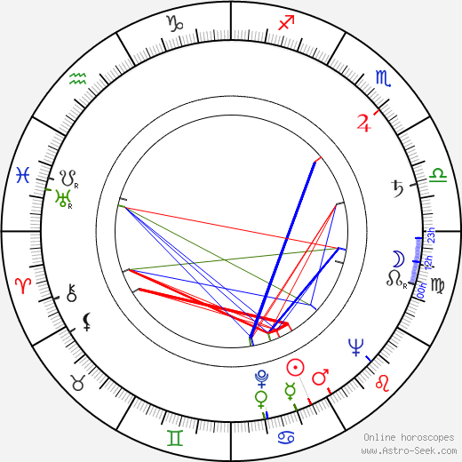 Michael Medwin birth chart, Michael Medwin astro natal horoscope, astrology
