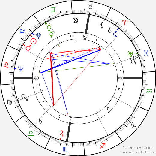 Mme. Claude tema natale, oroscopo, Mme. Claude oroscopi gratuiti, astrologia