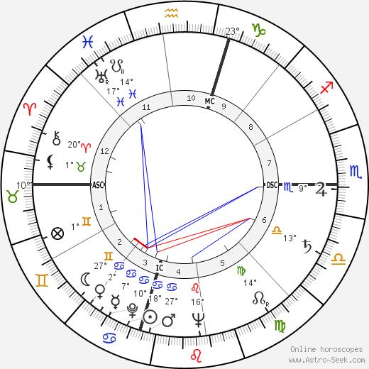 Paul Jenkins birth chart, biography, wikipedia 2019, 2020