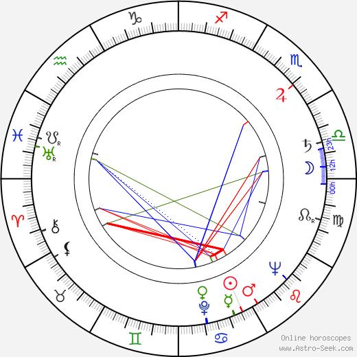 Stella Májová tema natale, oroscopo, Stella Májová oroscopi gratuiti, astrologia