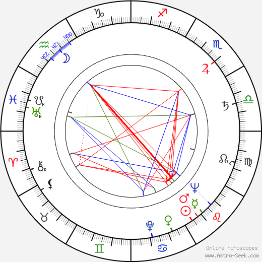 Vladimir Basov tema natale, oroscopo, Vladimir Basov oroscopi gratuiti, astrologia