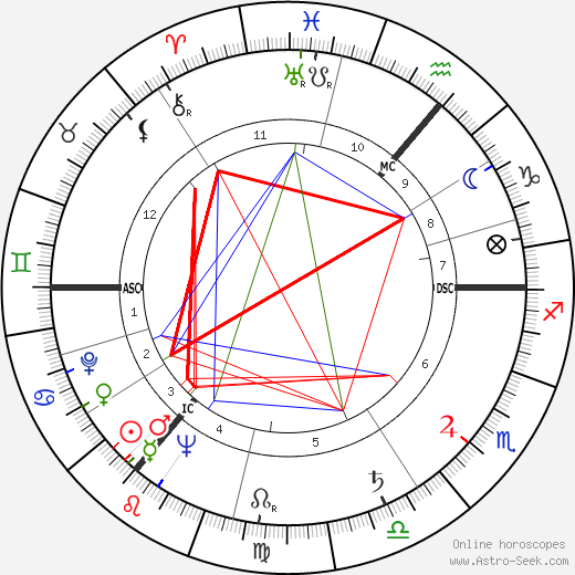 Wolfgang Thomassen astro natal birth chart, Wolfgang Thomassen horoscope, astrology