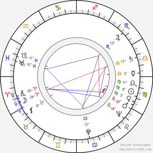Aldo Francia birth chart, biography, wikipedia 2019, 2020