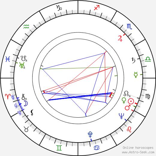 Aldo Francia astro natal birth chart, Aldo Francia horoscope, astrology