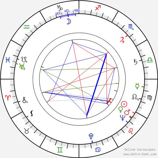 Aldo Scavarda tema natale, oroscopo, Aldo Scavarda oroscopi gratuiti, astrologia