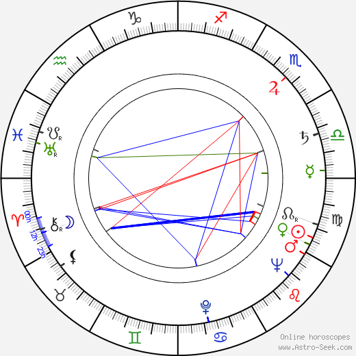 Bert Brunn astro natal birth chart, Bert Brunn horoscope, astrology