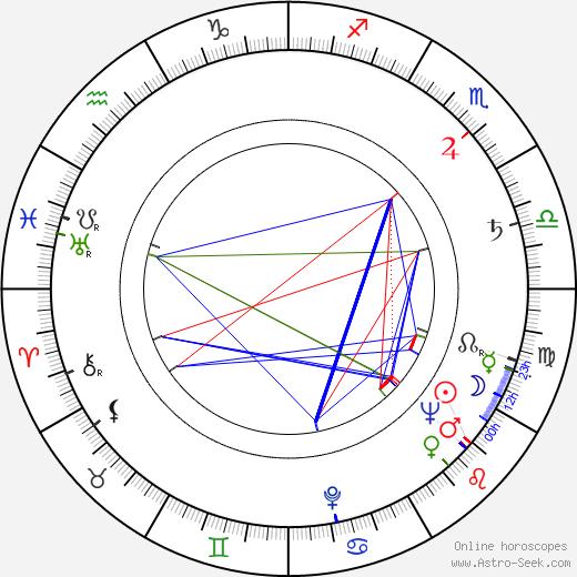 Catulo De Paula astro natal birth chart, Catulo De Paula horoscope, astrology