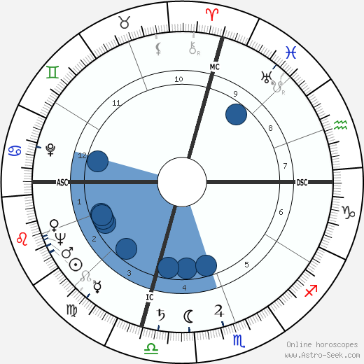 Donald V. Seibert wikipedia, horoscope, astrology, instagram