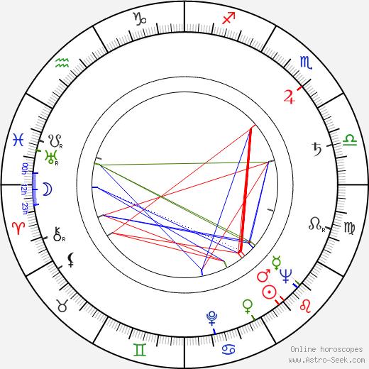 Jacques Rispal tema natale, oroscopo, Jacques Rispal oroscopi gratuiti, astrologia