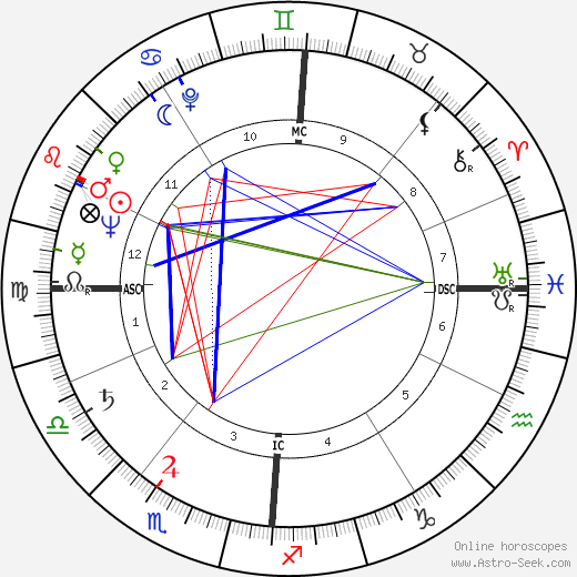 Jean Graton birth chart, Jean Graton astro natal horoscope, astrology