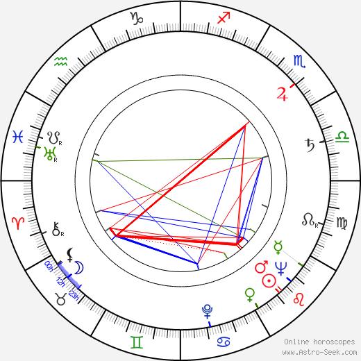 Larry Elikann astro natal birth chart, Larry Elikann horoscope, astrology