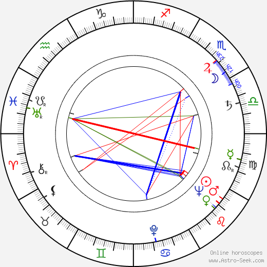 Larry Rivers birth chart, Larry Rivers astro natal horoscope, astrology