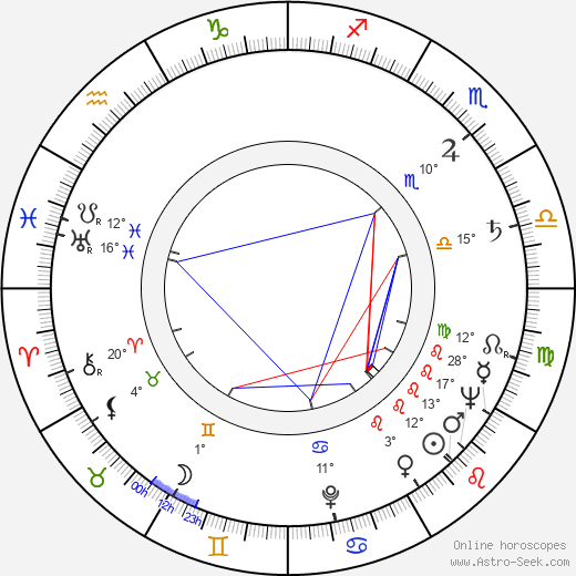 Marisa Merlini birth chart, biography, wikipedia 2018, 2019