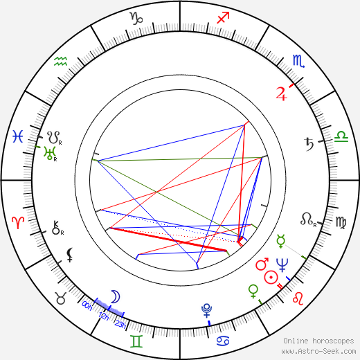 Marisa Merlini astro natal birth chart, Marisa Merlini horoscope, astrology