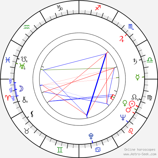 Richard Attenborough astro natal birth chart, Richard Attenborough horoscope, astrology