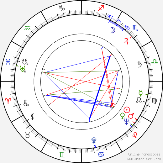 Václav Gajer astro natal birth chart, Václav Gajer horoscope, astrology