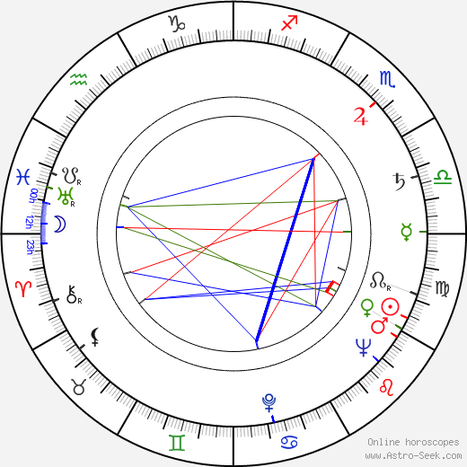 Velta Line tema natale, oroscopo, Velta Line oroscopi gratuiti, astrologia
