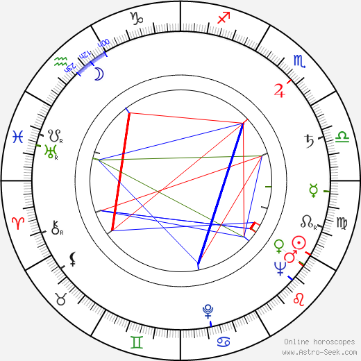 Yuli Karasik tema natale, oroscopo, Yuli Karasik oroscopi gratuiti, astrologia