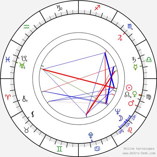 Arthur C. Pierce день рождения гороскоп, Arthur C. Pierce Натальная карта онлайн