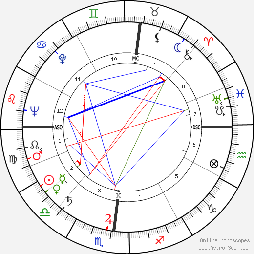 Bernard Manciet astro natal birth chart, Bernard Manciet horoscope, astrology