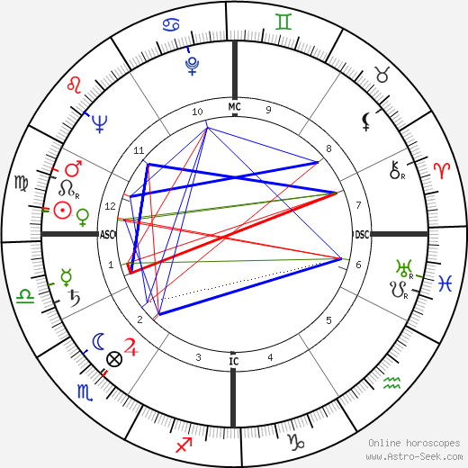 Gaetano Badalementi tema natale, oroscopo, Gaetano Badalementi oroscopi gratuiti, astrologia