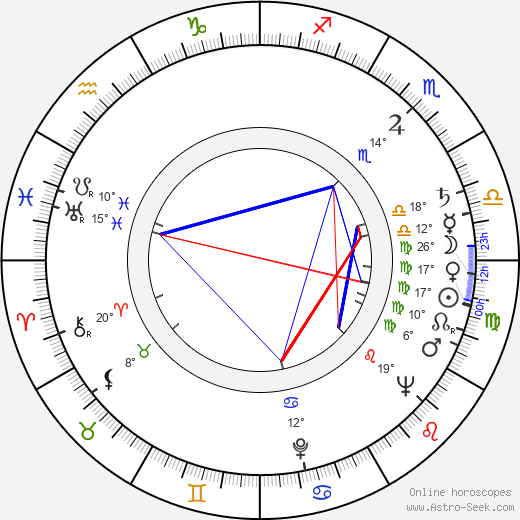 Grigori Baklanov birth chart, biography, wikipedia 2018, 2019