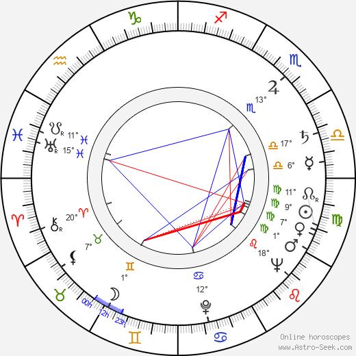 Jean Spangler birth chart, biography, wikipedia 2020, 2021
